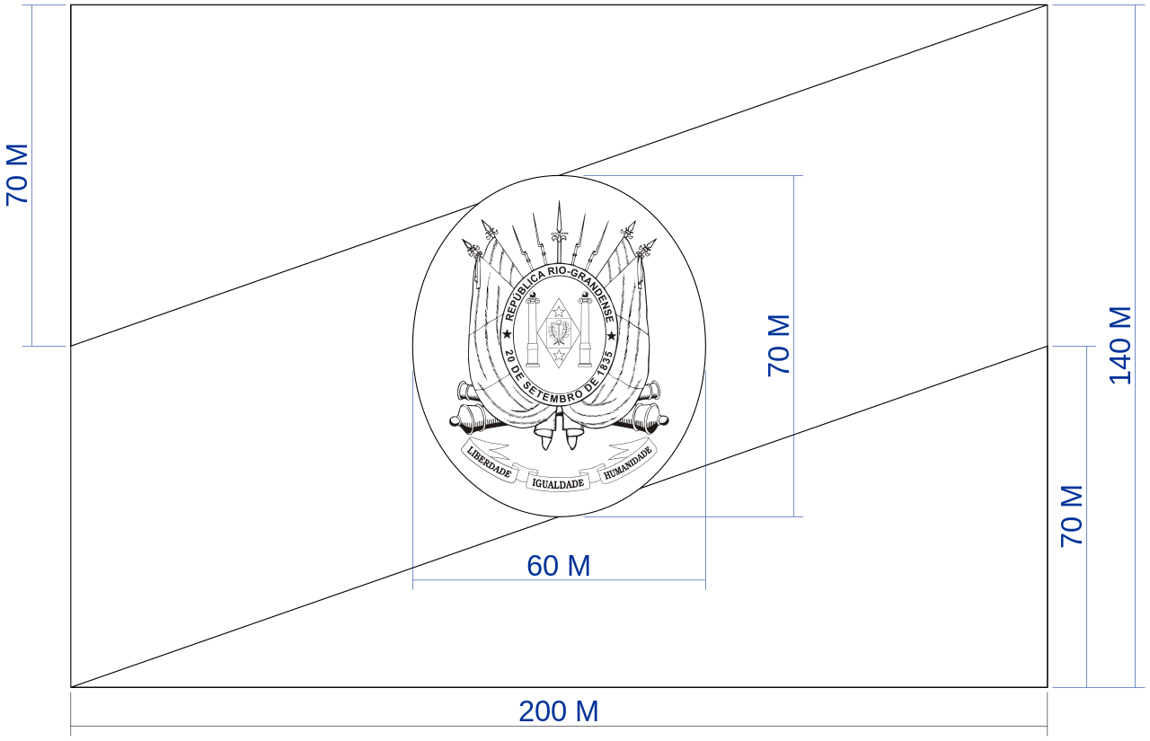 File Flag Of Rio Grande Do Sul (specification) Svg