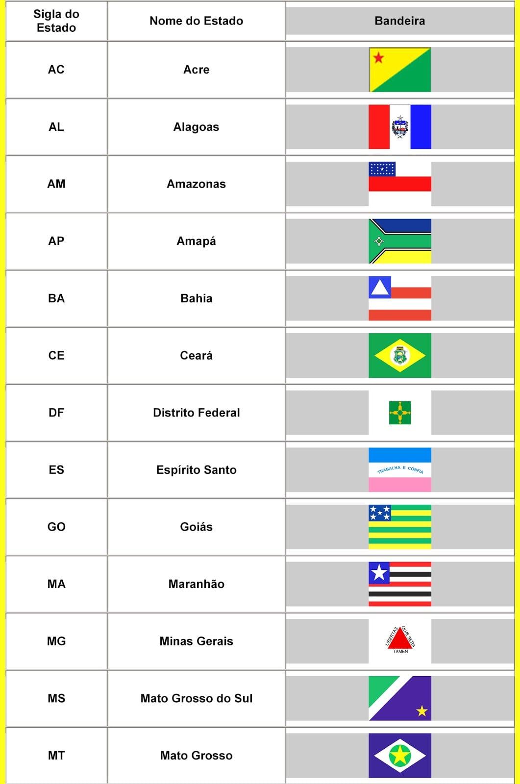 Net Sites  Bandeiras Dos Estados Brasileiros