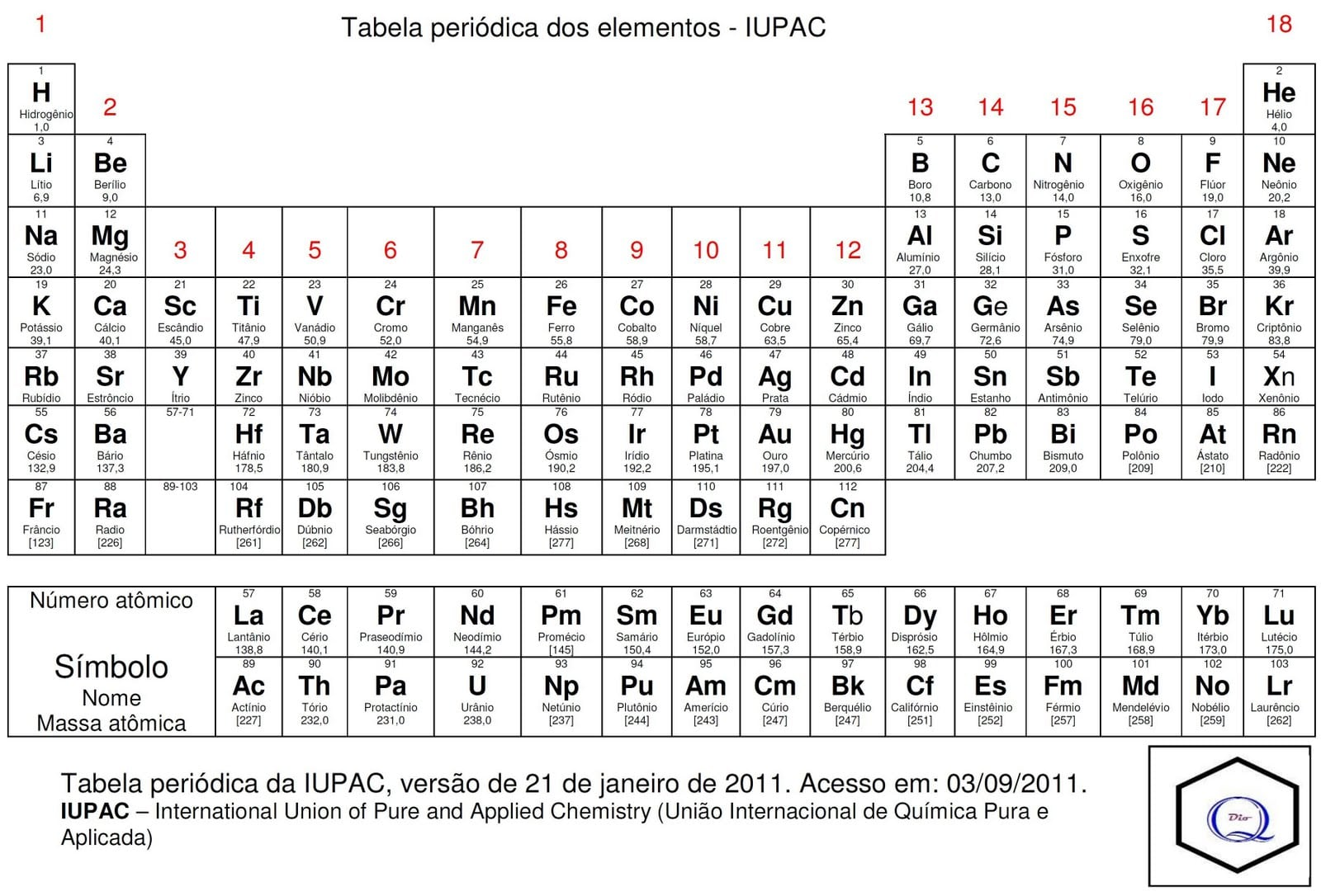 Tabela Periódica Completa Para Colorir
