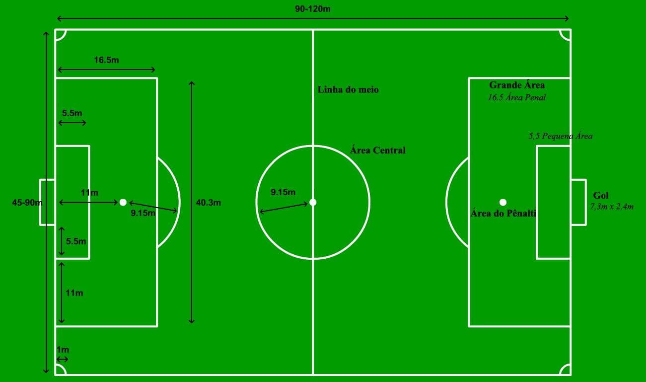 Desenho De Campo De Futebol