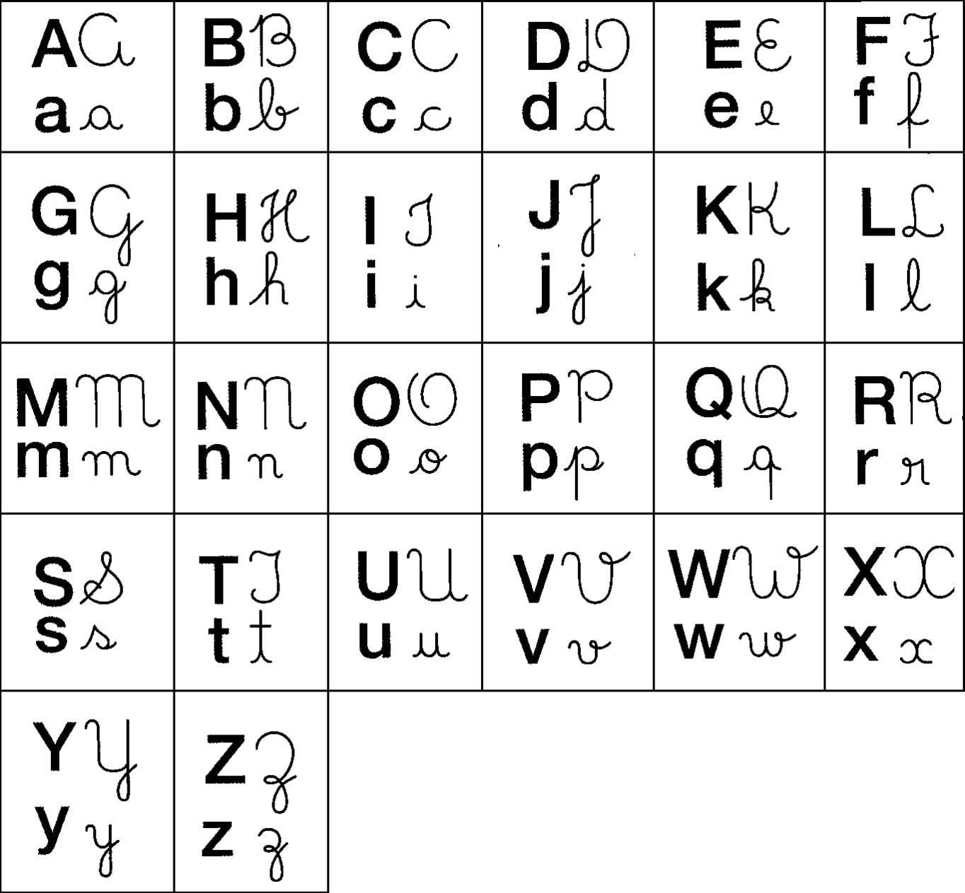 Alfabeto P Imprimir