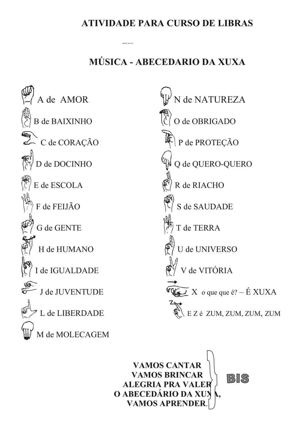 Disciplina Ensino De Libras  Música Alfabeto Da Xuxa