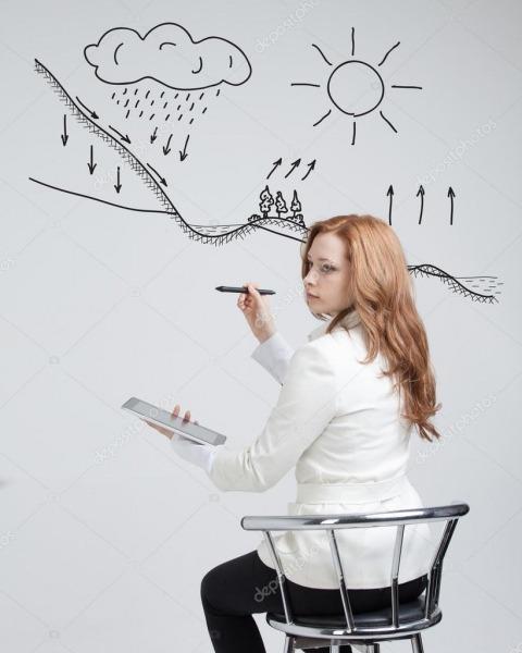 Mulher Desenho Representação Esquemática Do Ciclo Da água Na