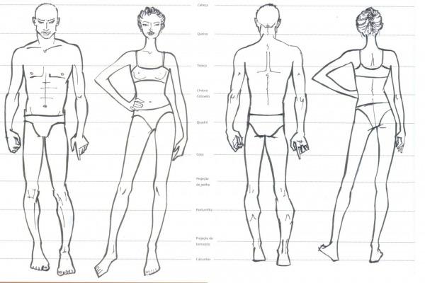 Desenhos Corpo Humano