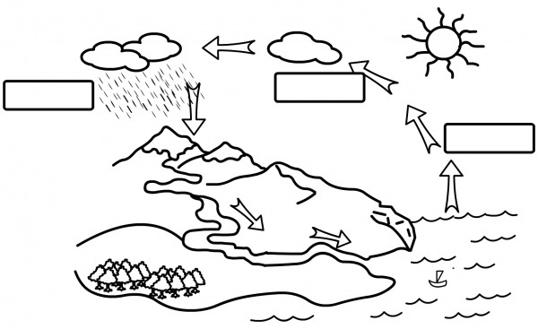 ▷【15 Dibujos Del Ciclo Del Agua Para Colorear Gratis】