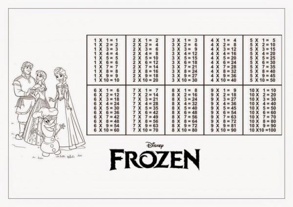 Tabuada Para Imprimir Personagens Frozen